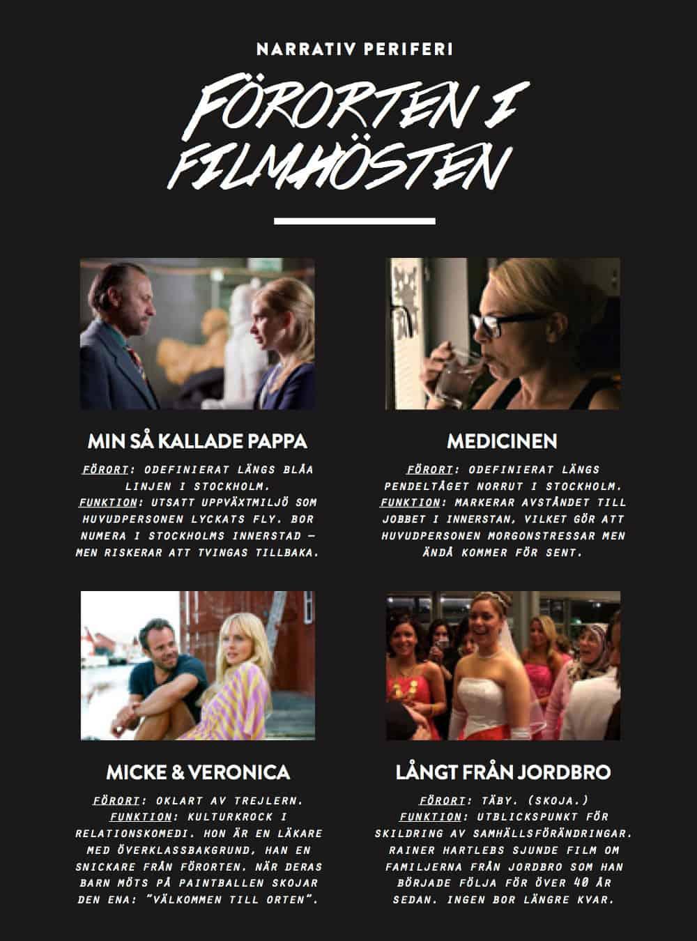 Förorten i svensk film